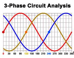 AC Circuit Analysis Tutor