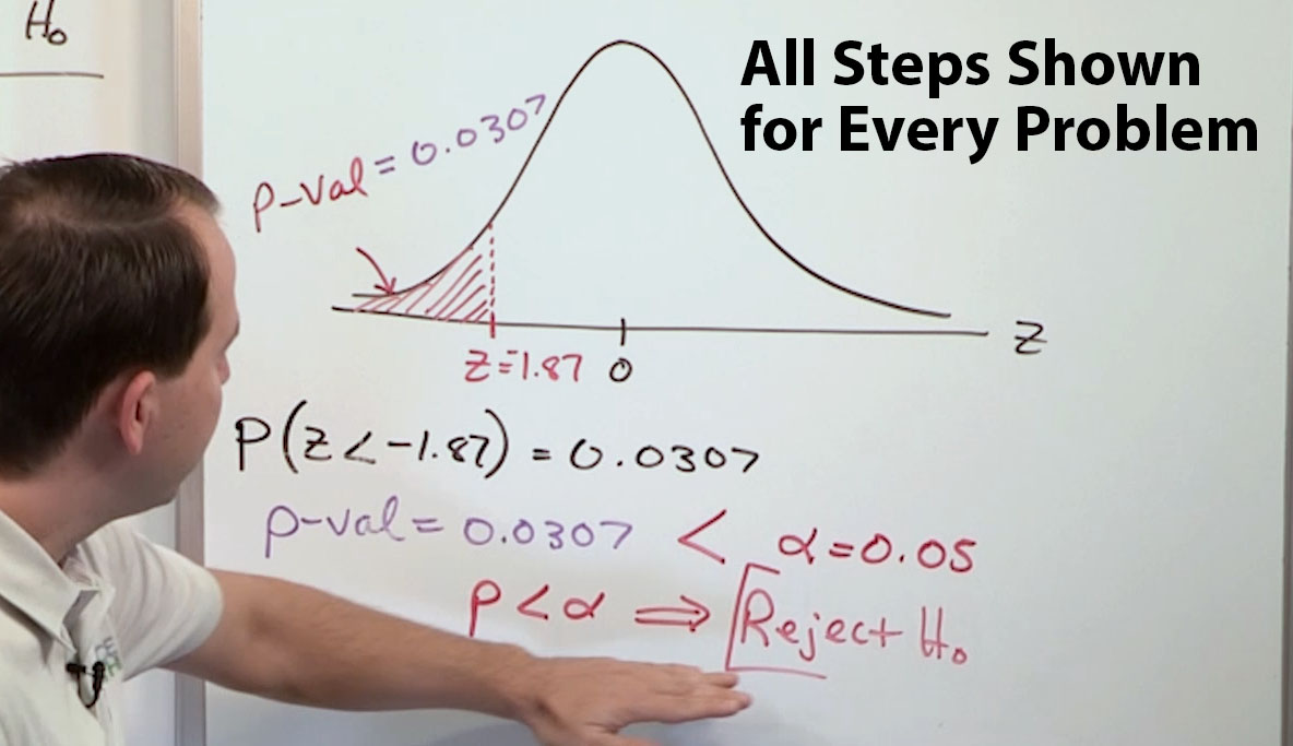 How To Learn Statistics